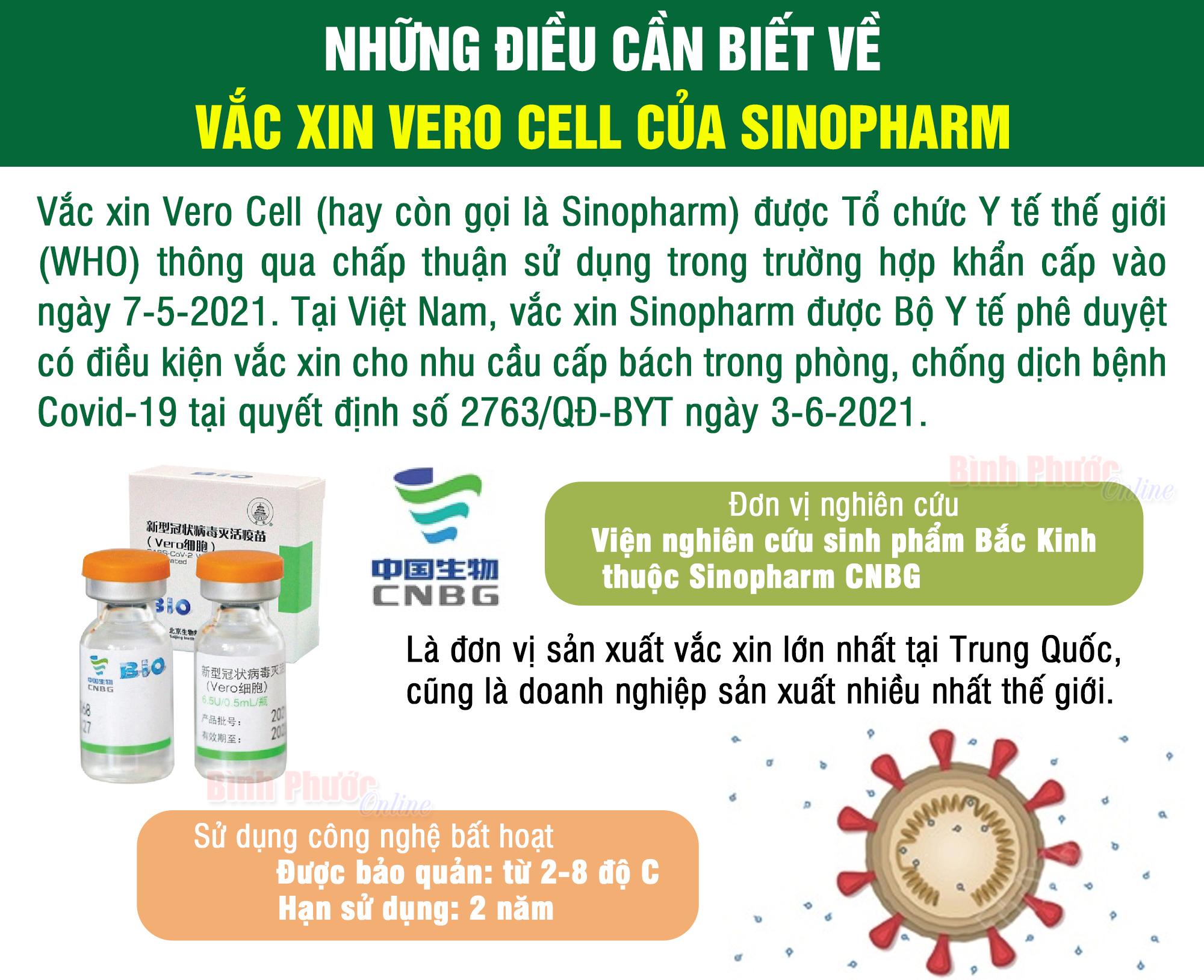 Những điều cần biết về vắc xin Vero Cell của Sinopharm